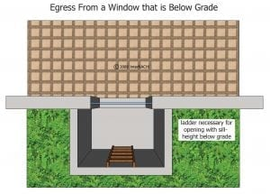 egress-window-below-grad
